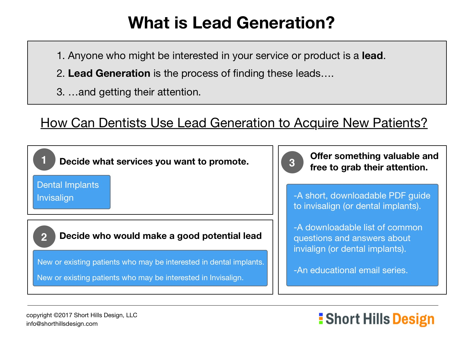 Find New Patients With Lead Generation For Dentists